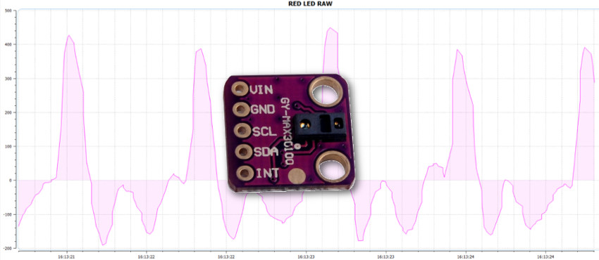Implementing pulse oximeter using MAX30100 - MORF - Coding