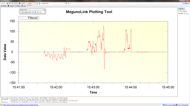 Strain Gauge based weight sensor (load cell) - MORF - Coding