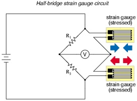 Strain gauge based weight sensor load cell morf coding and wheatstone bridge measuring resistance greentooth Gallery